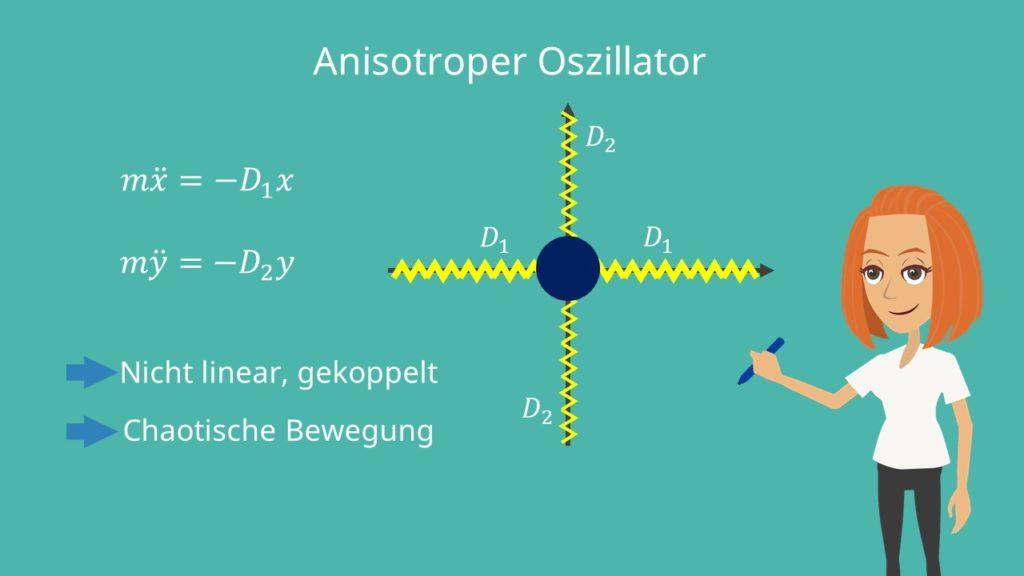 Nicht linear, gekoppelt, chaotische Bewegung, Oszillator, anisotroper Oszillator, Auslenkung, Schwingung
