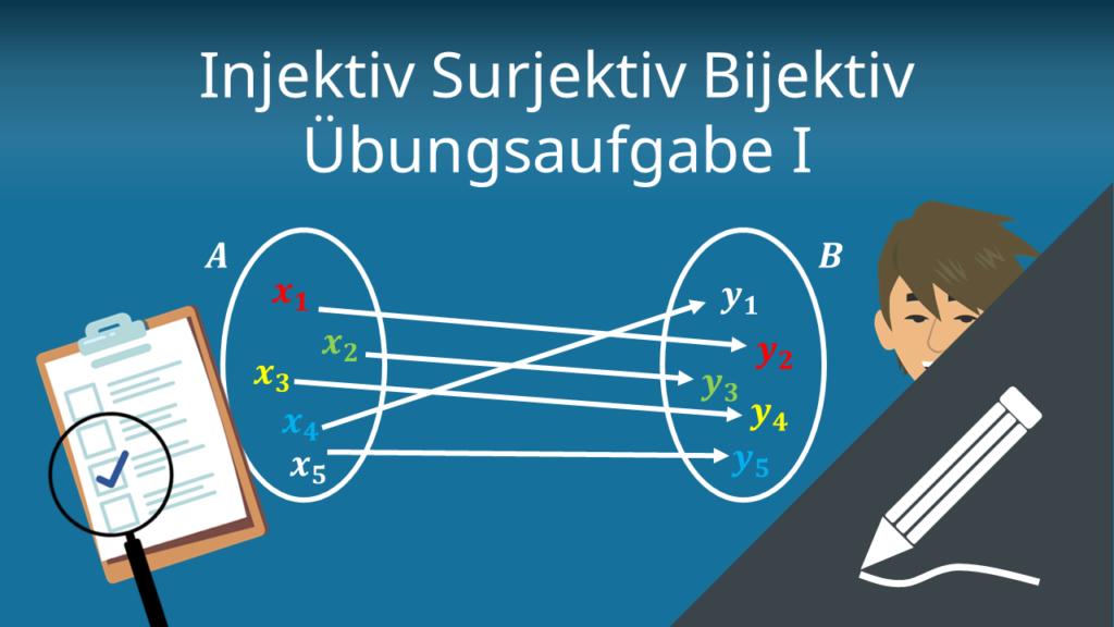 Injektiv Surjektiv Bijektiv: Übungsaufgabe I