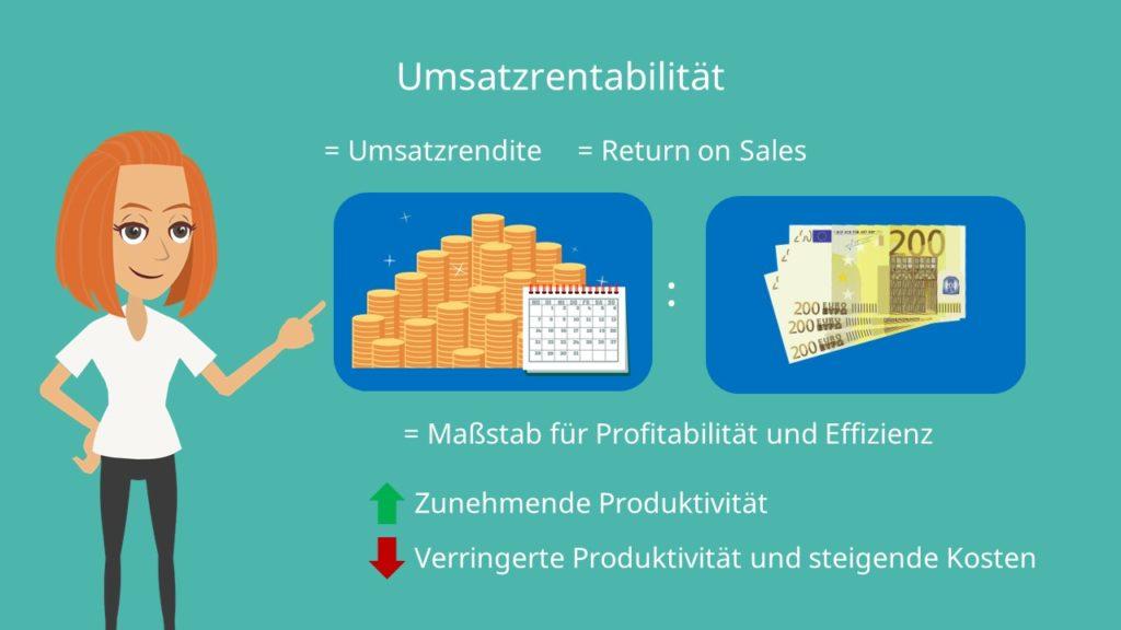 Umsatzrendite, Return of sales, profitabilität, effizienz, produktivität