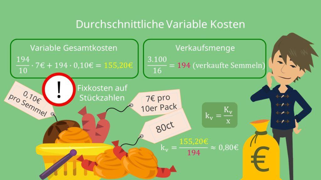 Variable Kosten pro Stück, Durchschnittliche Variable Kosten Berechnung