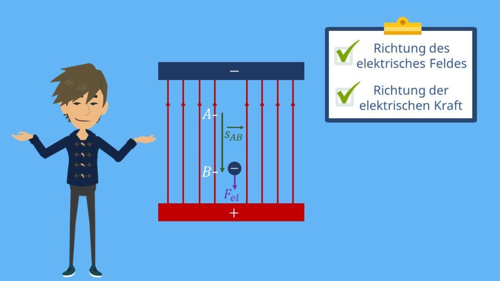 potentielle Energie, elektrisches Feld