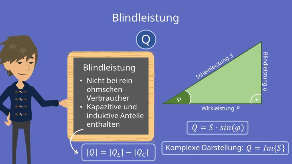 Blindleistung, Leistungsdreieck Scheinleistung, Scheinleistung, , Wirkleistung, Dreieck