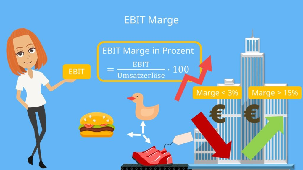 EBIT Marge, EBIT Marge in Prozent