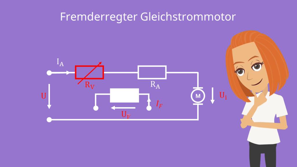 Zwei Stromkreise eines Fremderregten Gleichstrommotors (Erregerwicklung und Ankerwicklung)