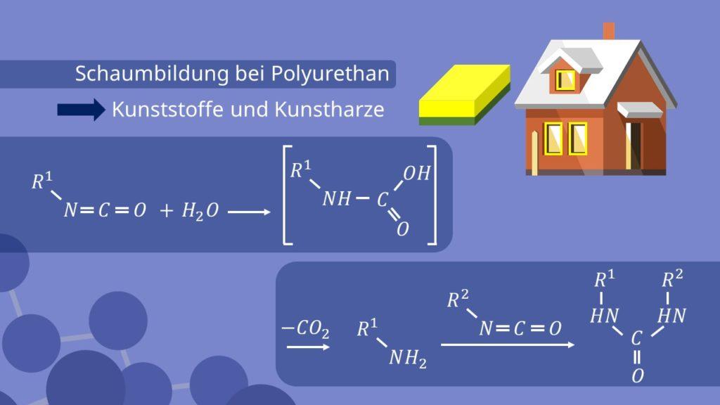 Polyurethan, Hydrolyse, Schaumbildung