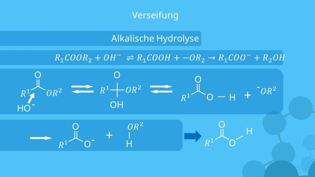 Alkalische Hydrolyse, Verseifung, Hydrolyse