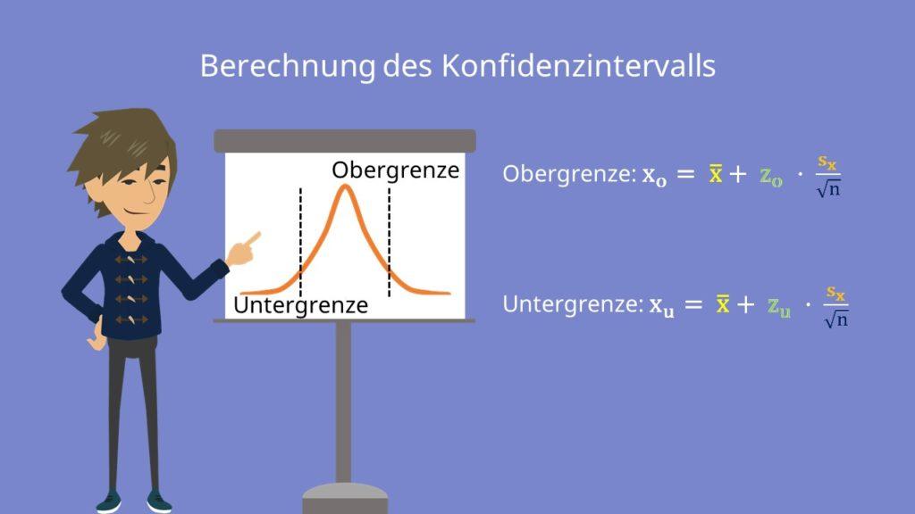 Berechnung des Konfidenzintervalls, Obergrenze, Untergrenze