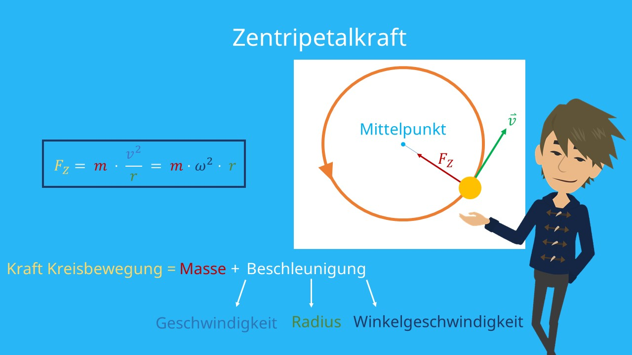 Kreisbewegung, Zentripetalkraft, Zentrifugalkraft, Masse, Beschleunigung, Rotation