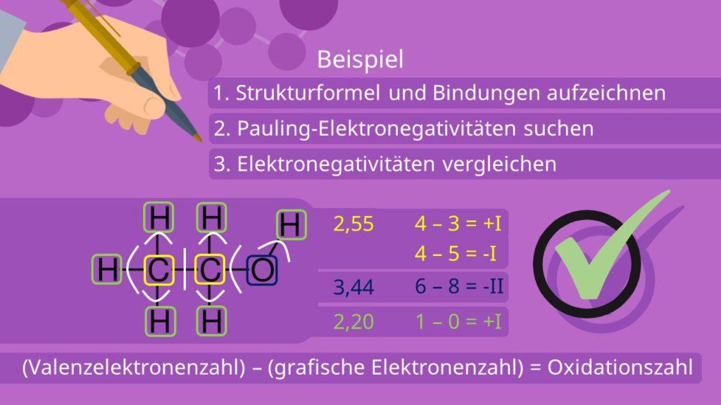 Oxidationszahl bestimmen, grafisch, Ethanol, Strukturformeln, Bindungen, Pauling Elektronegativität, Bindungselektronen, Valenzelektronen
