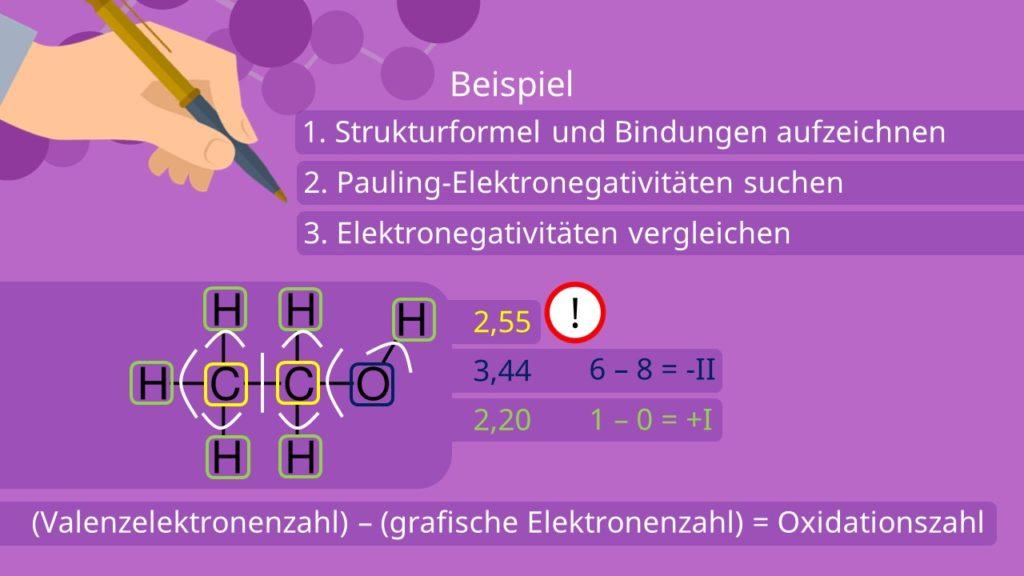 Oxidationszahl bestimmen, grafisch, Ethanol, Strukturformeln, Bindungen, Pauling Elektronegativität, Bindungselektronen