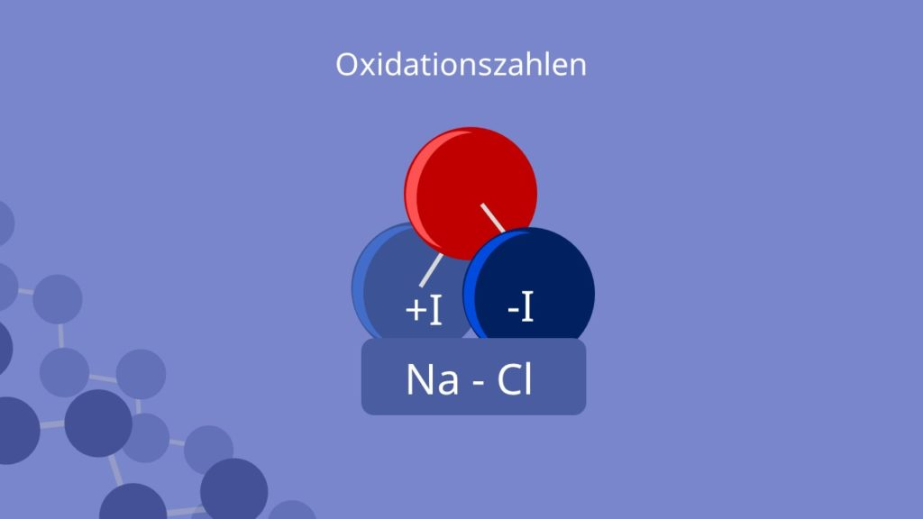 Oxidationszahlen bestimmen, NaCl, Natriunmchlorid, Elektronegativität