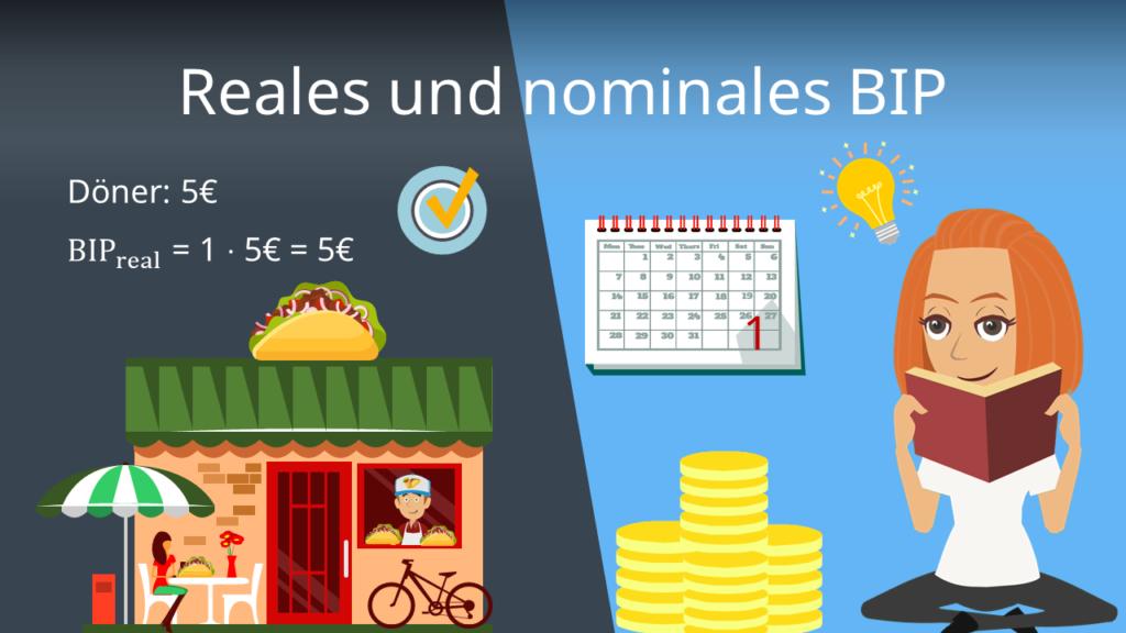 Zum Video: Reales und nominales BIP