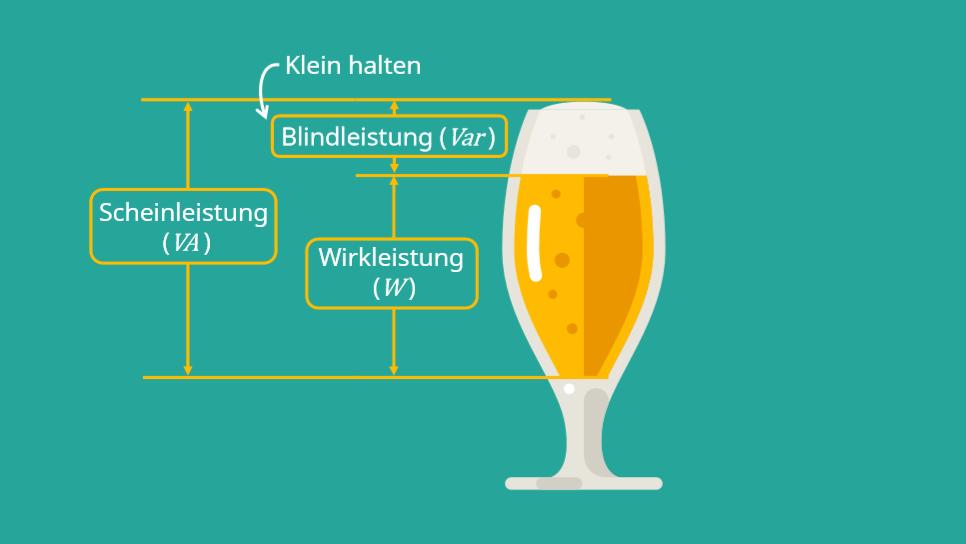 Scheinleistung, Blindleistung,Wirkleistung, Scheinleistung Bier