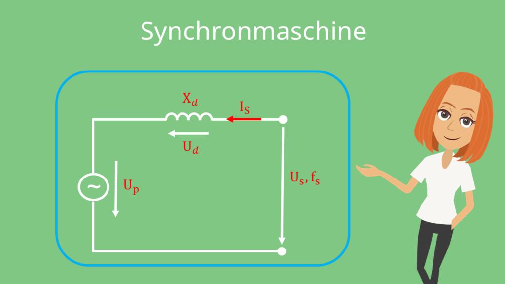 Ersatzschaltbild Synchronmaschine Synchronmotor
