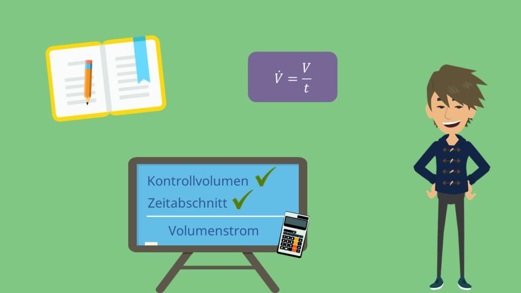 Volumenstrom, Kontrollvolumen, Zeitabschnitt, Volumen, Strömungsmechanik