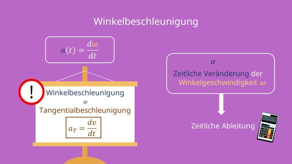 Winkelbeschleunigung, Winkelgeschwindigkeit, Tangentialbeschleunigung, Zeit, Geschwindigkeit, Änderung Winkelgeschwindigkeit