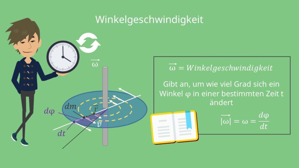 Winkelgeschwindigkeit, Winkelgeschwindigkeit Definition, Einheitskreis, Zeit, Winkel, Ableitung, Grad