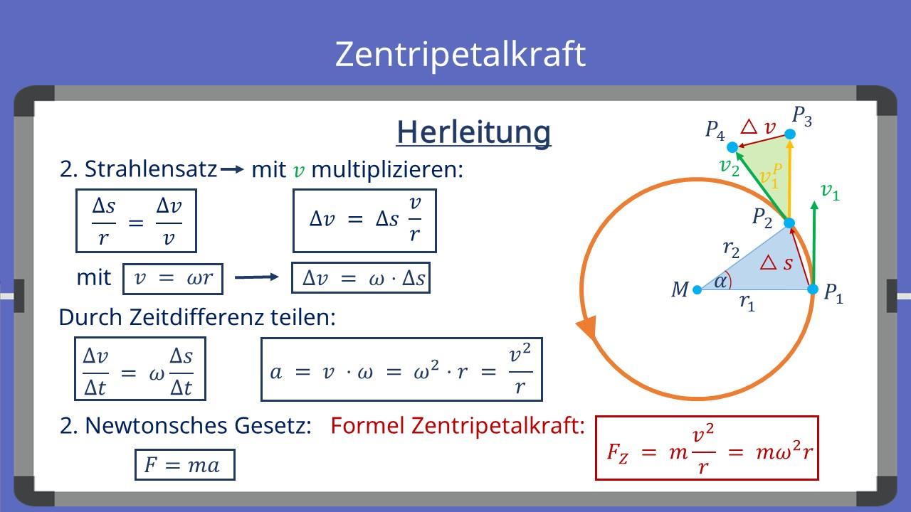 Zentripetalkraft, Zentrifugalkraft, Strahlensatz, Kreisbewegung, Rotation, 2. Newtonsche Gesetz, Winkelgeschwindigkeit