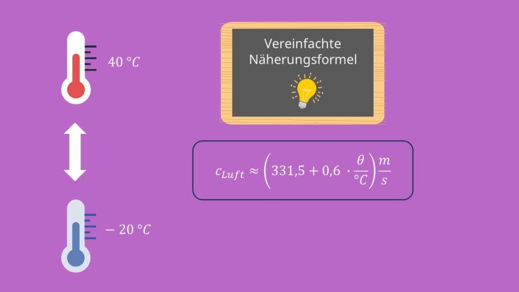 Schallgeschwindigkeit, Luft, berechnen, Schallgeschwindigkeit Formel