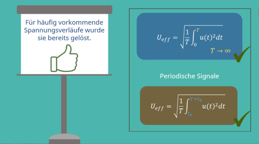 Effektivwert Formel. Effektivwert, Effektivwert periodische Signale, Effektivwert berechnen