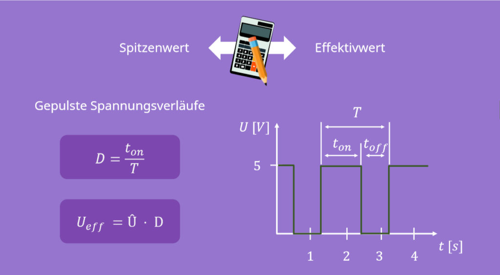 Effektivwert, Effektivwert Puls, Effektivwert Rechteck, Effektivwert berechnen
