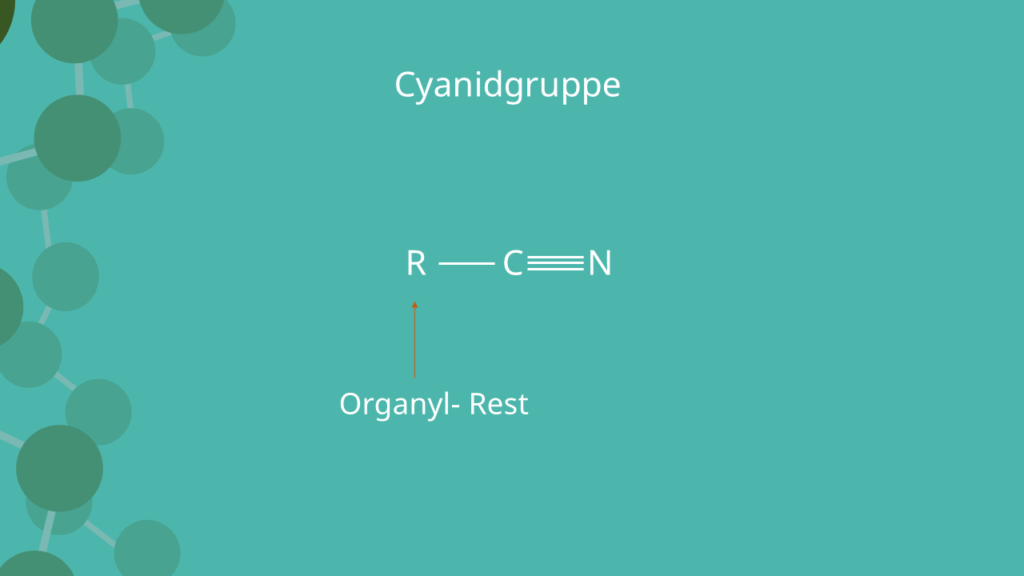 Cyanidgruppen, Gaschromatographie