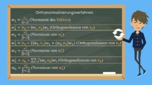 Gram Schmidt Verfahren, Orthonormalisierungsverfahren, Orthogonalisierungsverfahren, Gram Schmidt