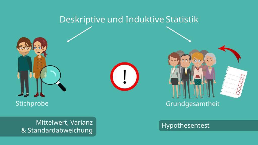 Induktive Statistik, Induktive und deskriptive Statistik