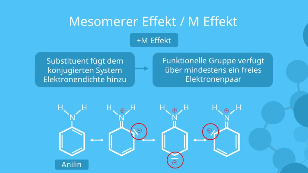+M-Effekt am Beispiel Anilin, Mesomerer Effekt, Mesomerie