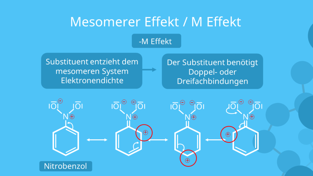 -M-Effekt am Beispiel Nitrobenzol, Mesomerer Effekt, Mesomerie