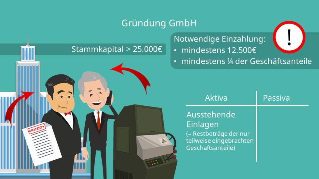 Gezeichnetes Kapital, Gründung GmbH, Stammkapital, GmbH