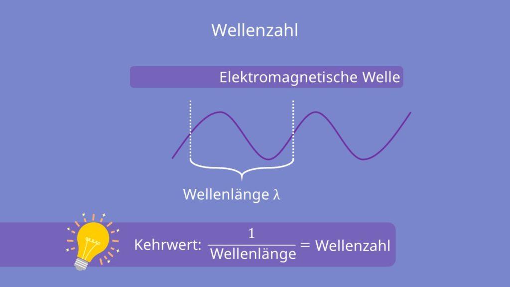 Wellenzahl, elektromagnetische Welle, Wellenlänge