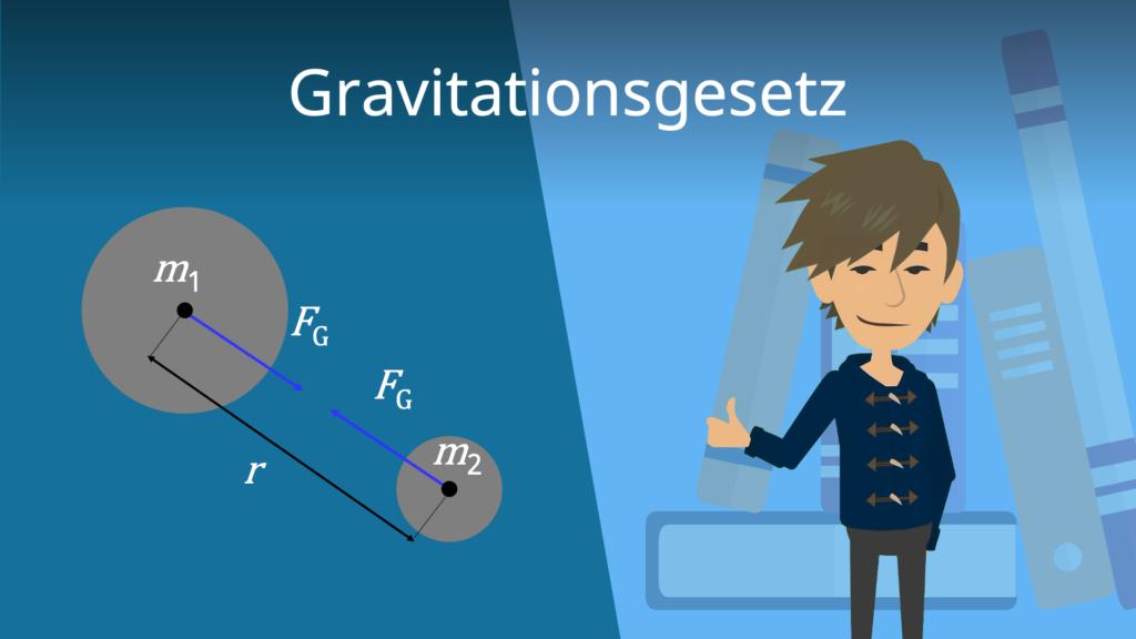 Zum Video: Gravitationsgesetz