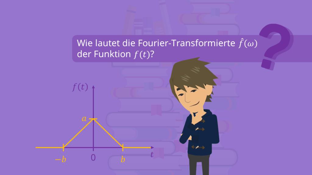 Fourier Transformation Übungsaufgabe I: Dreieckimpuls