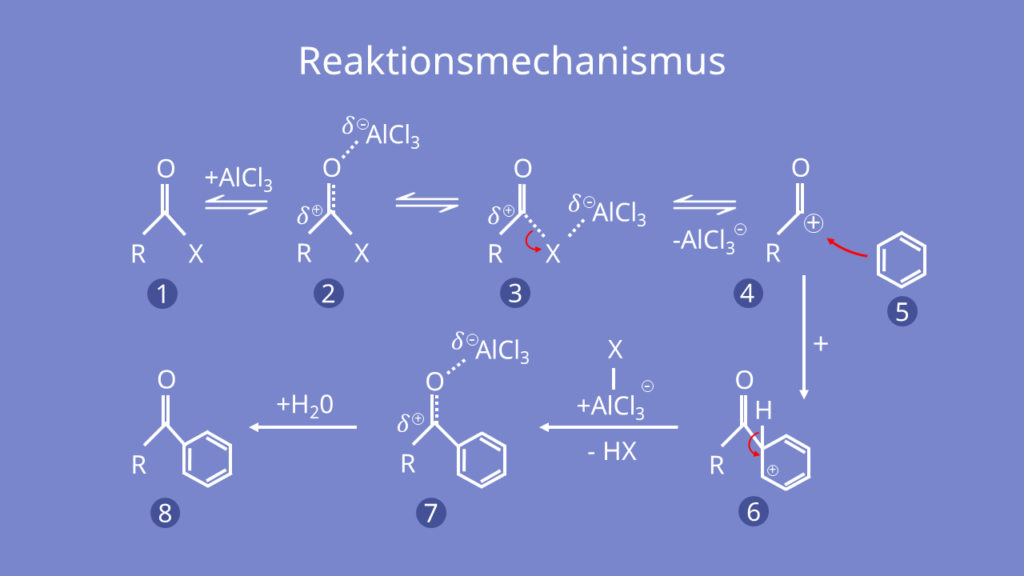 Friedel Crafts Acylierung, Reaktionsmechanismus