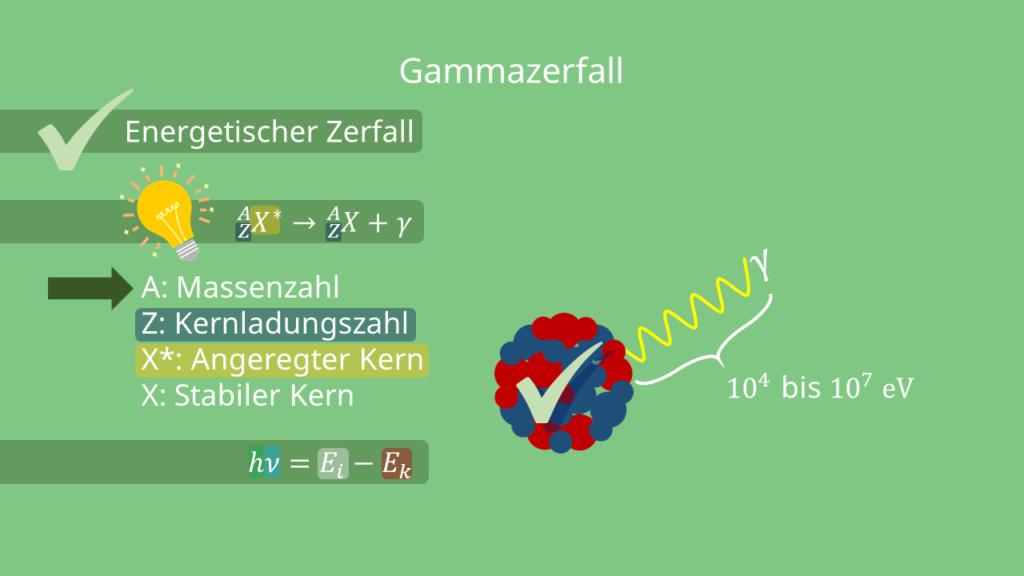 Gammazerfall Gammastrahlung Energetischer Zerfall