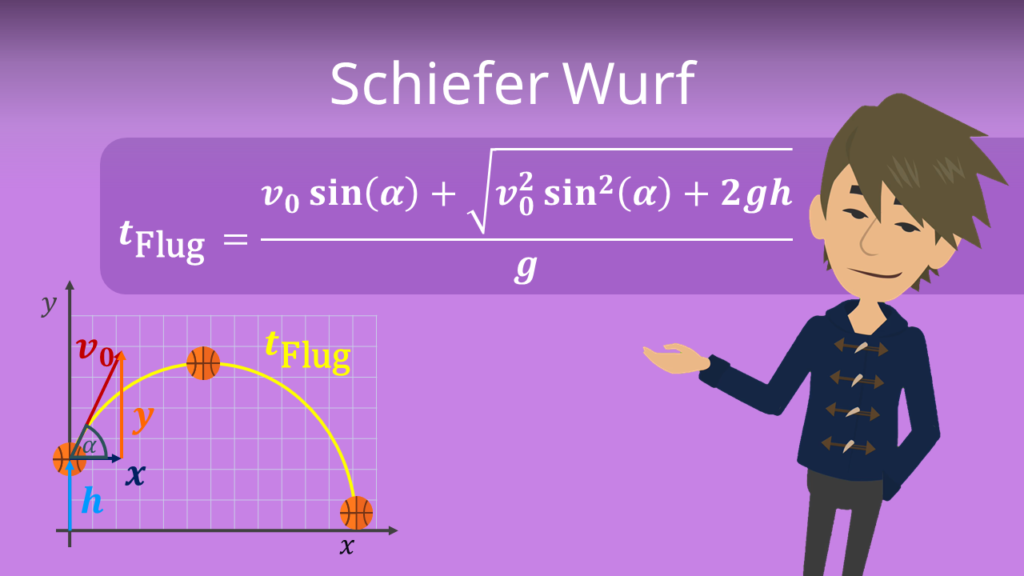 Zum Video: Schiefer Wurf