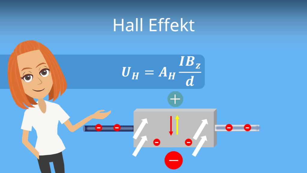 Zum Video: Hall Effekt