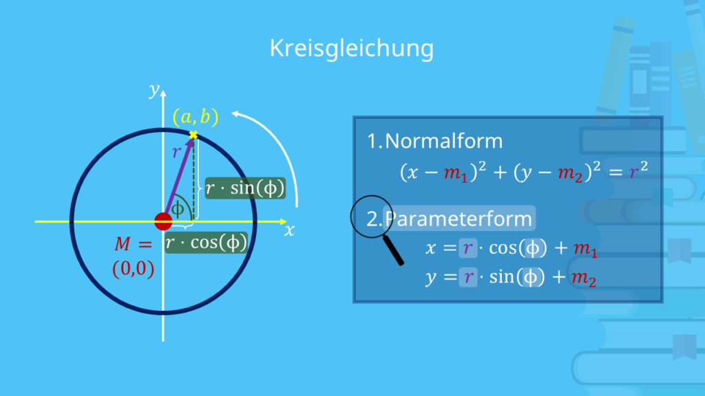 Kreisgleichung in Parameterform, Berechnung, Formel