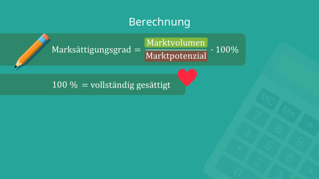 marktpotenzial berechnen