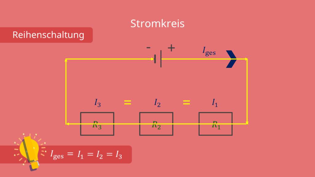 Stromkreis - Reihenschaltung und Stromstärke
