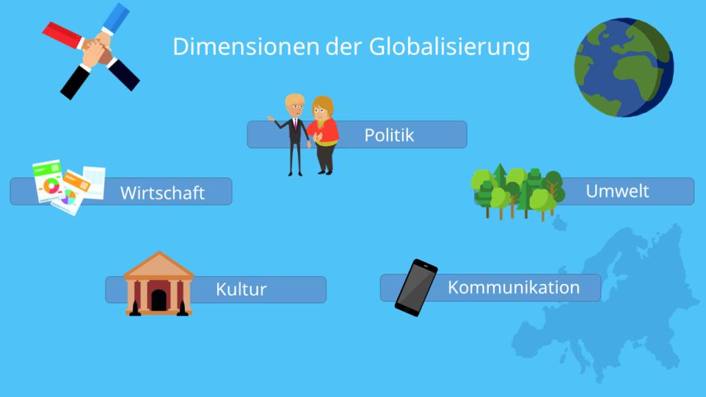 Globalisierung Vor- und Nachteile · Definition, Tabelle ...