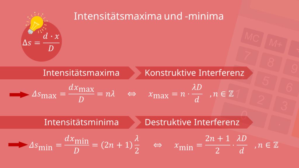 Intensitätsmaxima und -minima, Doppelspaltexperiment Berechnung