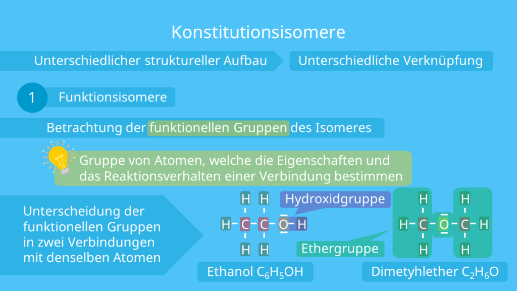 Funktionsisomere