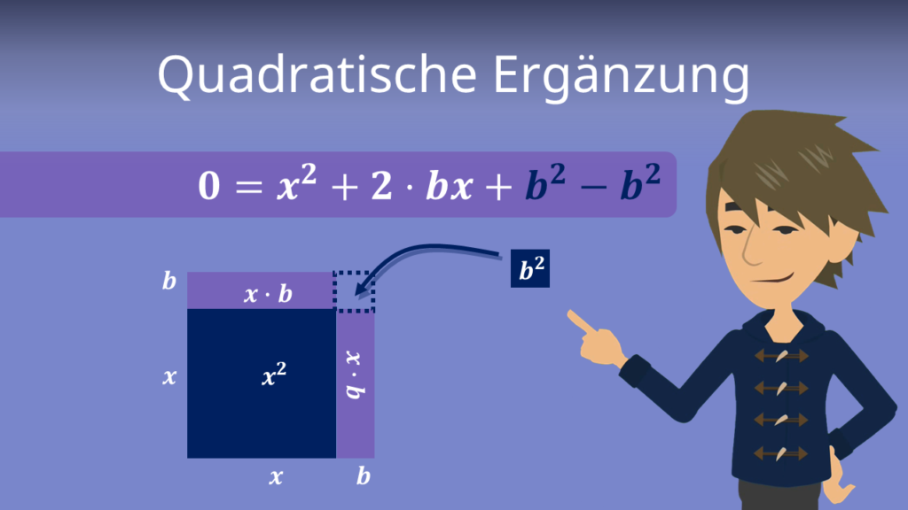 quadratische Ergänzung, quadratisch ergänzen, Quadratische Ergänzung Formel