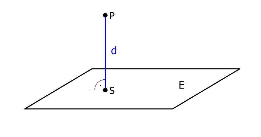 Abstand Punkt Ebene, Abstandsrechnung, Abstand zwischen Punkt und Ebene, Lotfußpunkt