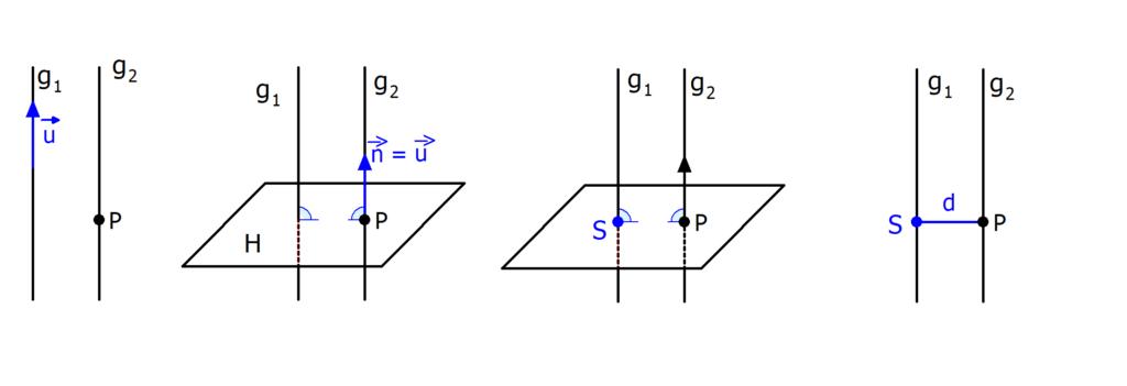 Abstand parallele Geraden mit Hilfsebene, Abstandsrechnung, Abstand Gerade Gerade, parallele Geraden