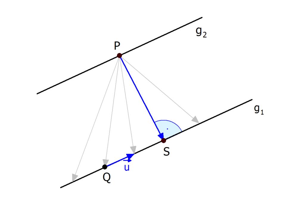 Abstand parallele Geraden mit laufendem Punkt, Abstandsrechnung, Abstand Gerade Gerade, Abstand zweier Geraden, Parallele Geraden