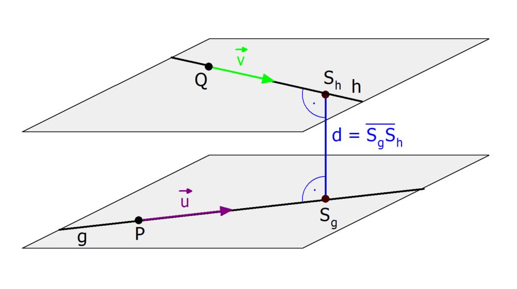 Abstand windschiefer Geraden mit laufenden Punkten, Abstand windschiefer Geraden, Abstand Gerade Gerade, Entfernung zwischen zwei Geraden, Abstandsrechnung