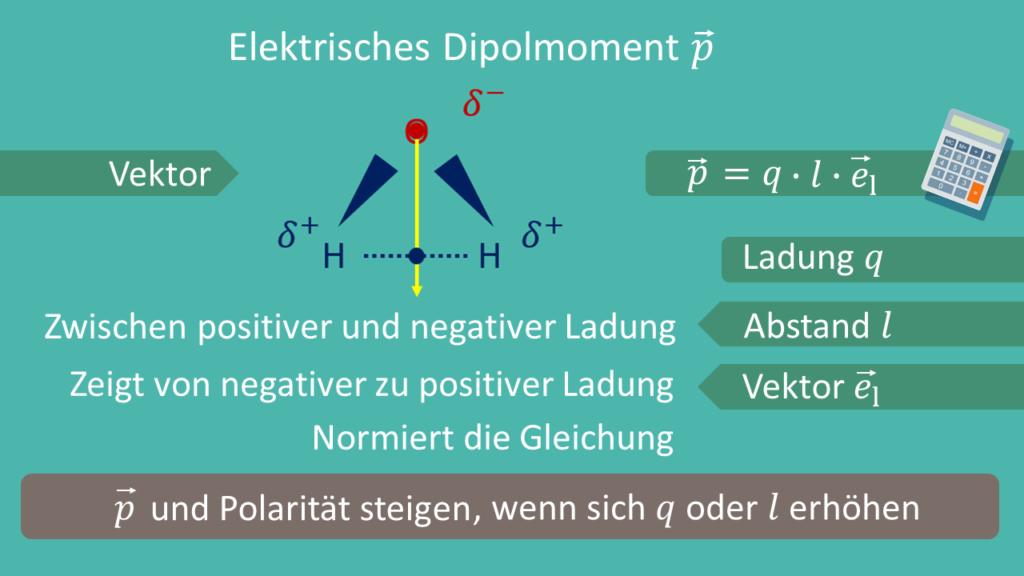 elektrisches Dipolmoment, Dipolmoment, Polarität, polar
